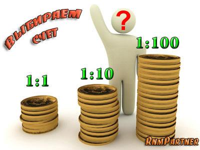 Виды forex счета