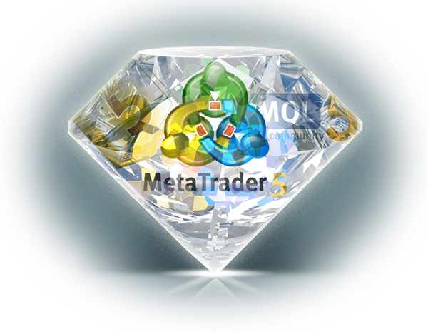 Обзор торговой платформы MetaTrader 5