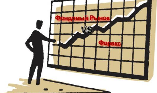 Фондовый рынок, Форекс и их различия
