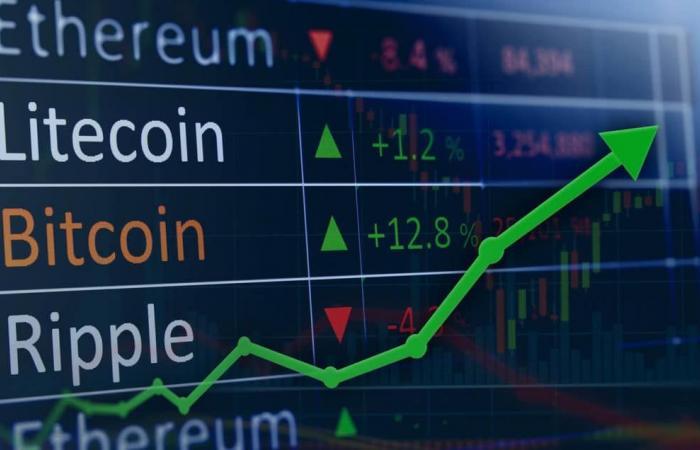 Скальпинг криптовалюты