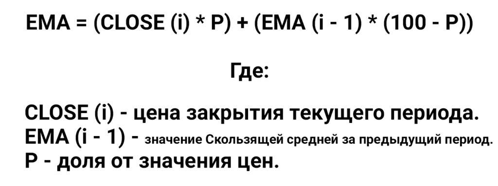 Формула расчета экспоненциальной скользящей средней (EMA)