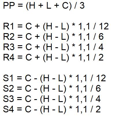 Построение индикатора Pivot Points