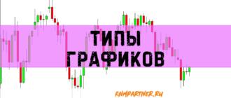 Типы биржевых графиков